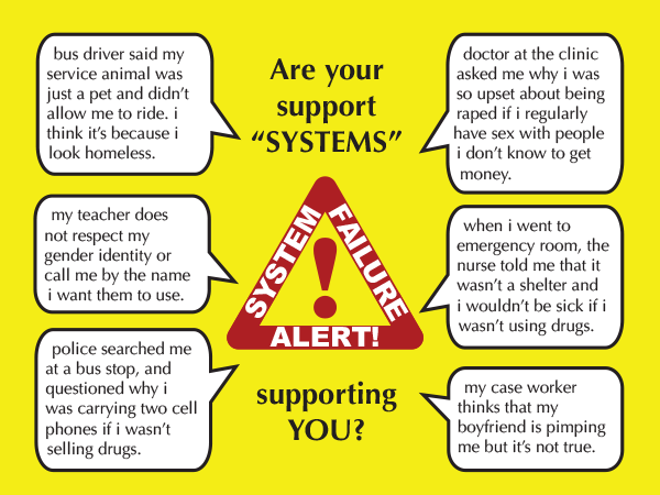 Are your support SYSTEMS supporting YOU?